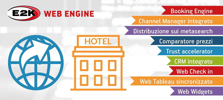 TTG Rimini - Web Engine