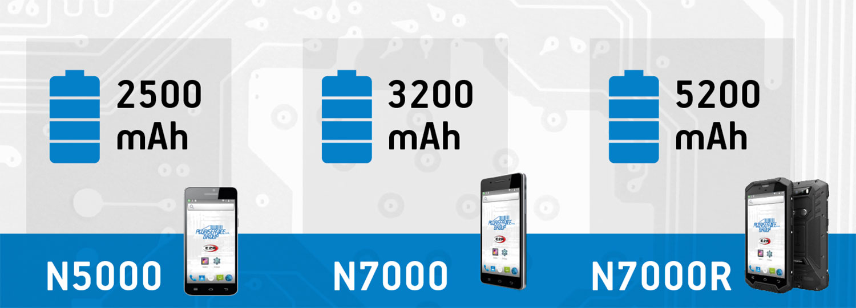 Batteria-N5000-Batteria-N7000-Batteria-N7000R